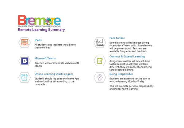 5th Year Remote learning Guidelines & Timetable